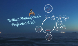 Copy of Shakespeare's Professional Life