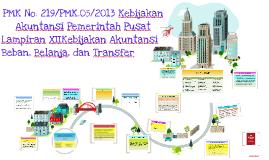 Copy of PMK No. 219/PMK.05/2013 Kebijakan Akuntansi Pemerintah Pusa