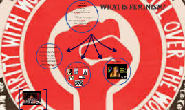 Copy of What is Feminism?