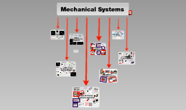 Copy of Mechanical Systems- Science 8 FULL UNIT