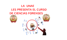 Copy of CURSO CIENCIAS FORENSES