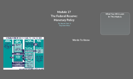 Module 27: The Federal Reserve: Monetary Policy