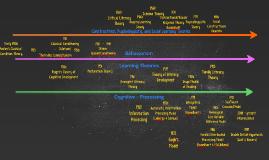 Timeline for Reading Instruction