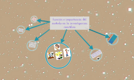 Copy of función e importancia del método en la investigación científ
