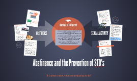 Abstinence and the Prevention of STD