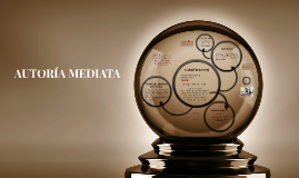 Copy of AUTORÍA MEDIATA
