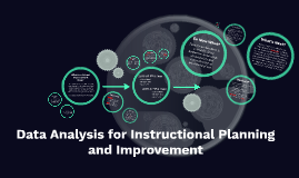 Data Analysis for Instructional Planning and Improvement