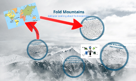 Anis Khor Fold Mountains