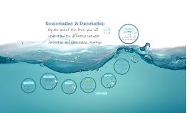 Copy of Connotation vs. Denotation