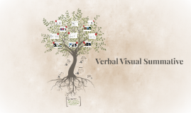 Verbal Visual Summative