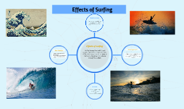 Effects of Surfing
