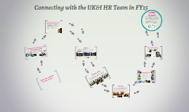 Copy of Connecting with the UK&I Hr Team in FY15