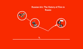 Russian Ark: The Legacy of film in Russia