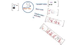 AD1, visualização de dados, aula 2
