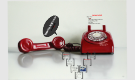 Telephone Triage...Your job is on the line
