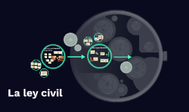 Tema 9. La ley civil