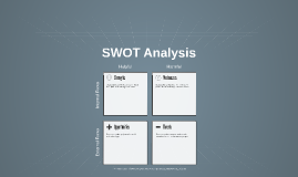 Copia de SWOT Analysis