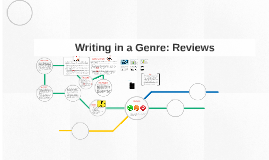 Writing in a Genre: Reviews