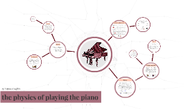 the physics of a piano