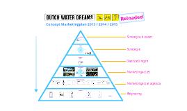 Copy of Copy of Concept Marketingplan DWD 2013 / 2014 / 2015