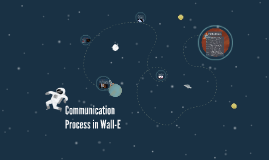 Communication Process in Wall-E