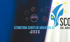 ESTRUCTURA SCOUTS DE ARGENTINA AC