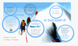 Copy of 90 days ramp up