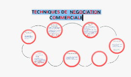 Copy of DUT TECHNIQUES DE COMMERCIALISATION