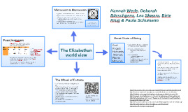 Copy of The Elizabethan world view