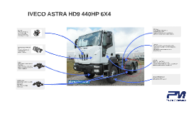 IVECO ASTRA HD9 440HP 6X4