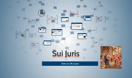 Copy of Sui Juris