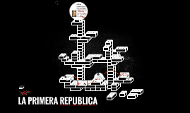 Copy of LA PRIMERA REPUBLICA