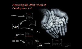 Copy of Copy of Copy of Copy of Pprezentation aid 1