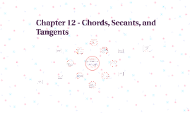 Chapter 12 - Chords, Secants, and Tangents
