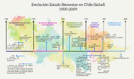 Evolución Estado Bienestar en Chile 1900-2009