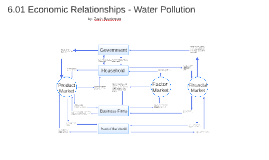 6.01 Economic Relationships