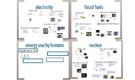 Envi Sci - Nonrenewable Energy Sources