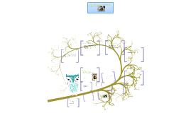 Copy of βETA Staff Technology Training- Instructional Program Critical Analysis PowerPoint Presentation