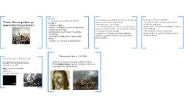 Temat: Ziemie polskie po powstaniu listopadowym