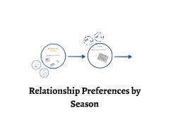 Relationship Preferences by Season