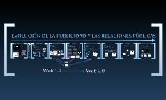 Copy of Evolución de la Publicidad y las Relaciones Públicas en Línea