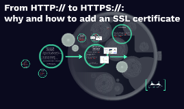 From http to https: why and how to add an SSL certificate