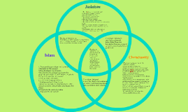 Abrahamic Faiths Venn Diagram