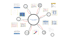Copy of Objetivos, propósitos y competencias