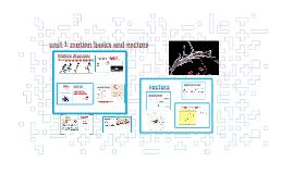 unit 1: motion basics and vectors
