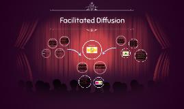 Copy of Copy of Facilitated Diffusion