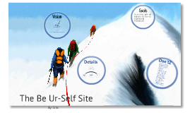 Be Ur-Self Site