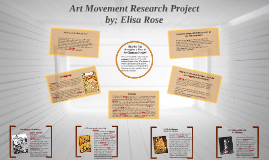 Art Movement Research Project