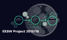 EESW Project 2015/16