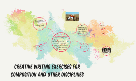 Creative Writing in Other Disciplines